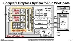 为何要做:Intel独显究竟在下一盘怎样的棋?